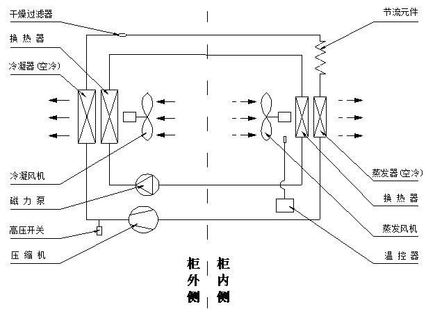 主控板:空调器内电路板